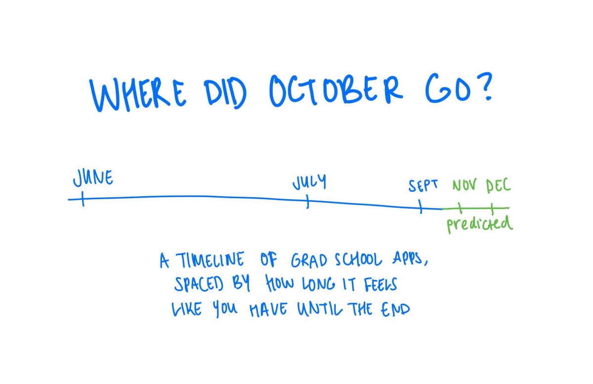 T minus X days to Grad School (and some unsolicited life lessons)
